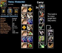 dota allstars map troll warlord jah rakal item build skill build