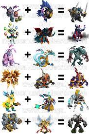 Bildergebnis Für Monster Legends Combinaciones Monster