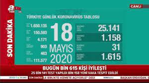 Corona virüsü vaka sayısı açıklandı! 18 Mayıs Türkiye'de günlük corona  virüs vaka sayısı ve iyileşen hasta | Video videosunu izle