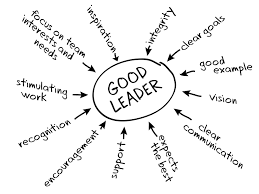 are you a leader or manager connected principals are you a leader or manager