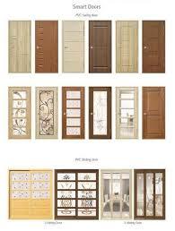 Types Of Interior Doors