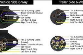 car trailer wiring diagram wiring diagram trailer wiring diagram 7 pin at Vehicle Trailer Wiring Diagram