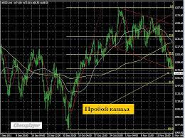 Финансовый рынок курсовая работа Услуги брокера киев  Финансовый рынок Республики