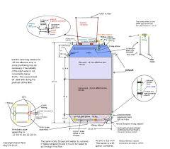 water filter diagram. Slow Sand Filter Water Diagram