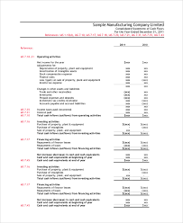 8 Income Statements Samples Examples Templates