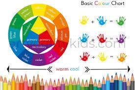 Warm Cool Color Chart Cool Handprint Art Arty Crafty Kids