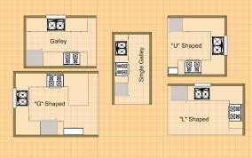 G Shaped Kitchen Layout Kitchen Good Kitchen Floor Plans In Kitchen Kitchen Plans Design