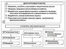 Курсовая работа с исследовательскими целями и основные требования  Цели выполнения и структура курсовой работы