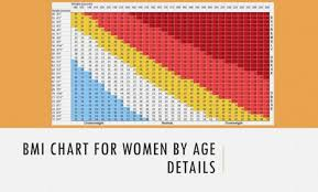Nhs Bmi Chart For Adults Nhs Weight Chart 2019
