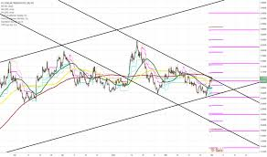 1 Usd To Pln Chart Page 2 Usd Pln Chart Dollar To Zloty Rate Tradingview