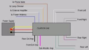 clarion radio wiring diagram clarion download wiring diagram car Clarion Dxz375mp Wiring Diagram clarion car radio wiring diagram clarion dxz365mp wiring diagram