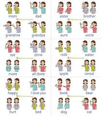 Asl Sign Chart 23 Incredibly Helpful Charts For New Parents Baby Sign