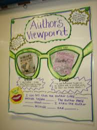 Author S Point Of View Anchor Chart Five For Friday Authors Viewpoint Authors Point Of View