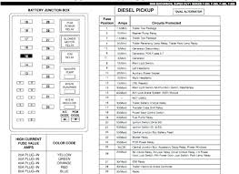 2005 ford taurus wiring diagram fharates info 2005 ford taurus fuse box location 2005 ford taurus wiring diagram plus fuse box diagram ford mustang and 9 ford 2005 ford