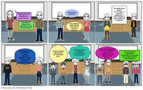 Experimento Storyboard By Dc3f10de