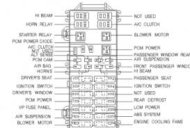 1998 lincoln mark viii fuse box diagram 1998 wiring diagrams