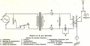 sparks telegraph key review The First Telegraph Invented at Wired Telegraph Circuit Diagram
