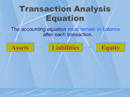 the accounting equation must remain in balance after each transaction liabilities equity assets transaction ysis equation