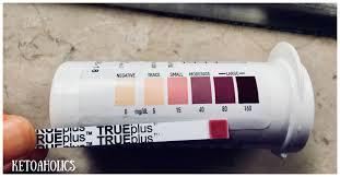 Ketone Levels Chart Mg Dl True Plus Ketone Test Strips Reviews Why You Should Make It