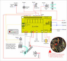 cold room wiring diagram wiring diagram cold room control panel wiring diagram smartdraw diagrams