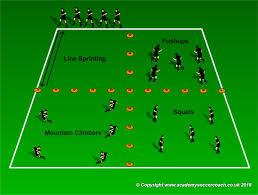 circuit developing players