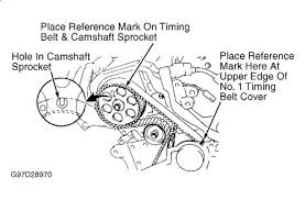 1998 toyota camry lined up timing belt engine mechanical problem hi there see pics for timing marks do not turn engine or cam belt off as this is an interference engine mark mhpautos
