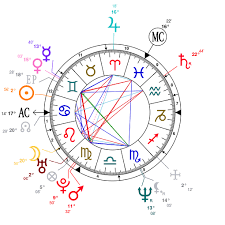 Anthony Bourdain Natal Chart Astrology And Natal Chart Of George Michael Born On 1963 06 25