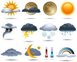 Yurtta hava durumu - Haberler