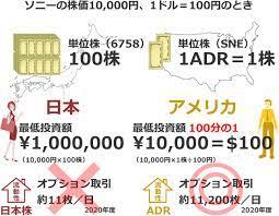 ソニー 株価 adr