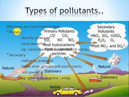 air pollution essays for kids
