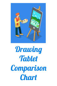 Drawing Tablet Comparison Chart Shows All The Art Tablets