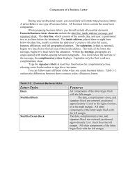 Components Of A Good Cover Letter Components Of A Business Letter Cover Letter