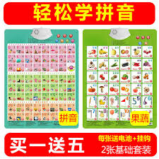 Usd 16 86 Pinyin Phonetic Wall Chart Primary School First