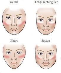 do you use make up to contour your face