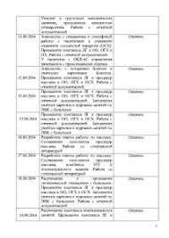 Отчет о прохождении педагогической практики в образовательном  Отчёт по практике Отчет о прохождении педагогической практики в образовательном учреждении 4