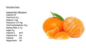 clementine nutrition facts clementine health benefits