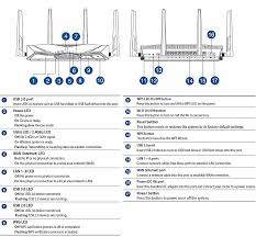 asus rt ac88u dual band wireless ac3100 gigabit router reviewed asus rt ac88u callouts