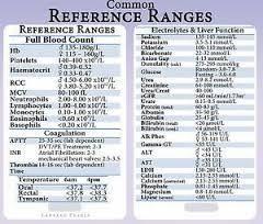 Cbc Test Results Chart Normal Lab Values Reference Chart Www Bedowntowndaytona Com