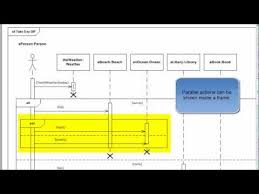 Message Sequence Chart Visio Uml 2 2 Tutorial Sequence Diagrams With Visio 2010 Youtube