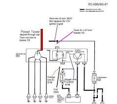 ka t org • view topic msd coil install univ btm msd coil install univ btm s14 distributor