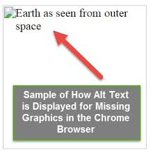 Providing Alt Text To Images: An Overview | Talking PDF | PDF