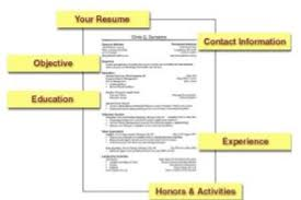 parts of a resume parts of a resume