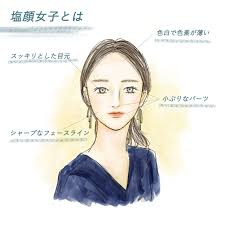 塩顔女子を芸能人で例えると 似合うメイクと髪形を解説マイナビ