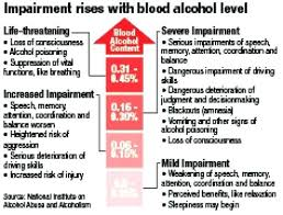 Blood Sugar Test Results Chart Blood Sugar Test Chart Senetwork Co