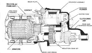 ford 2000 tractor hydraulic diagram furthermore ford new holland ford 2000 tractor hydraulic diagram furthermore ford new holland 12 volt wiring diagram