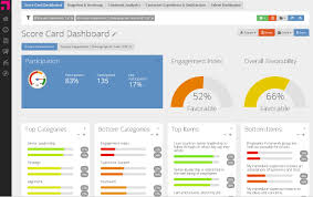 Advanced Hr Reporting - Kantar Employee Insights - Employee Surveys