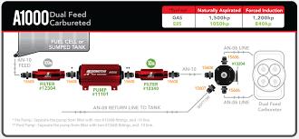 in line fuel pump diagrams aeromotive, inc fuel pump diagram at Fuel Pump Diagram