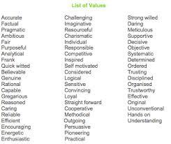 List Of Values Values Generator