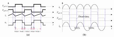 john deere la140 wiring diagram wiring diagram essig john deere la140 wiring diagram john deere la140 wiring diagram john john deere la140 electrical diagram john deere la140 wiring diagram