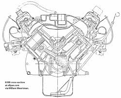 1950 chrysler engine diagram the mopar chrysler dodge plymouth b series v8 engines 350 chrysler mopar big block v8 engine 2000 gmc k2500 wiring diagram